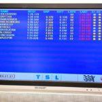 Red Bull, Mercedes, Ferrari… y problemas para Alonso