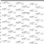 Ana Carrasco logra en Donington su segunda pole consecutiva