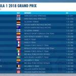 Hamilton vuela, Sainz brilla y McLaren decepciona