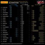 F1 GP Gran Bretaña en vivo y directo: previa en Silverstone