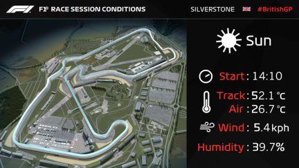 Circuito Silverstone : Vinilo decorativo circuito silverstone teleadhesivo