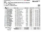 Warm up con otra caída de Márquez y mejoría de Rossi