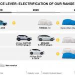 ¡Oficial!: Dacia confirma su primero coche eléctrico, ¿será asequible?