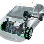 Comprar un coche híbrido de segunda mano: qué debes tener en cuenta