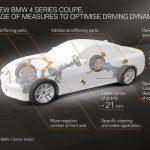 Nuevo BMW Serie 4 Coupé: ¿por qué será menos Serie 3 que nunca?