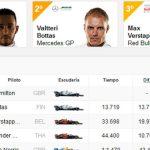 Resultados F1: clasificación de la carrera en Austria y Mundial