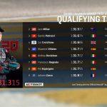 Resultados MotoGP: parrilla de salida de la carrera en Le Mans
