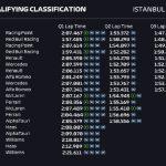 Hamilton es sexto; Bottas, 16º