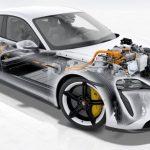 ¿Es el hidrógeno el combustible del futuro que permitirá el coche eléctrico?