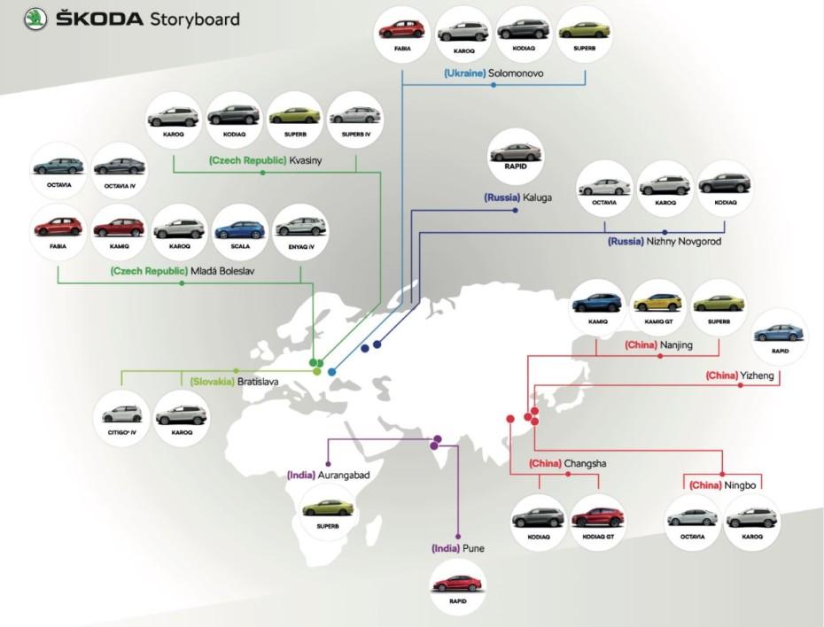 ¿Sabes donde fabrica Skoda sus modelos? Aquí tienes todas sus fábricas