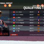 Clasificación MotoGP GP de Doha 2021: resultados, pole y parrilla de salida