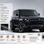 Land Rover Defender V8 Bond Edition: 525 CV para sentirte como el malo de James Bond
